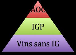 FR pyramid